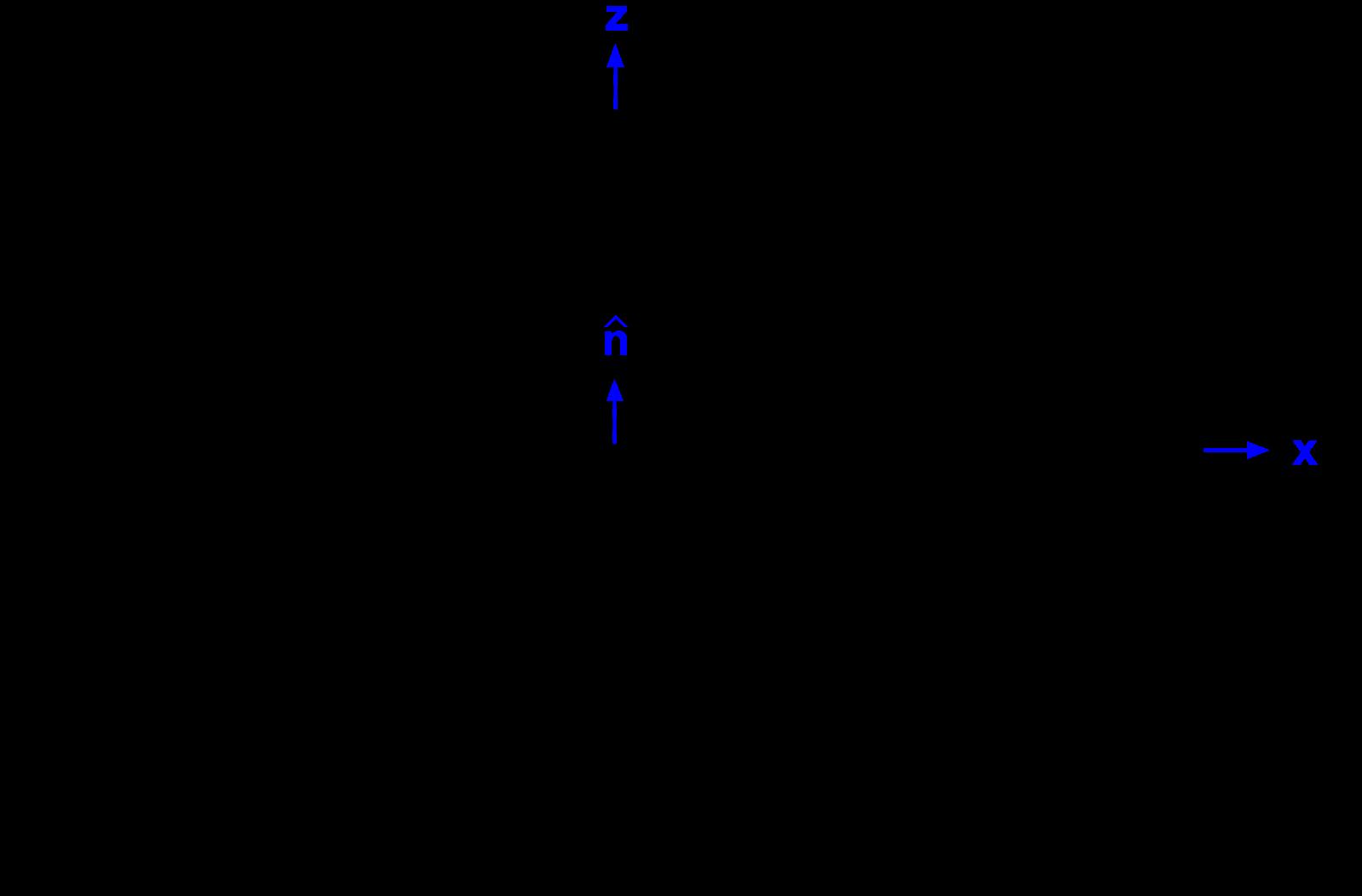 Fresnel equations electromagnetic geophysics imagessnellslawsetupg pooptronica Gallery